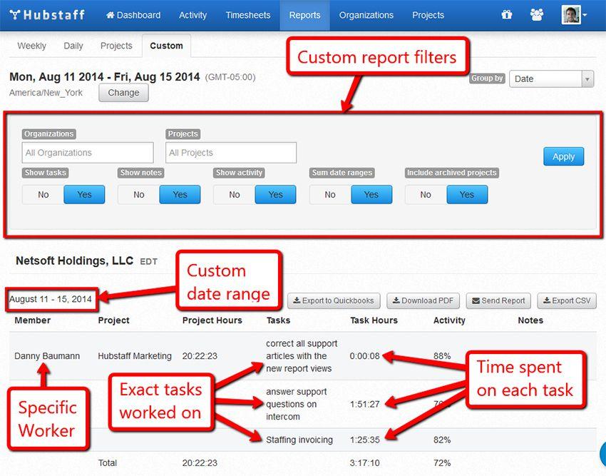 hubstaff_custom_reports